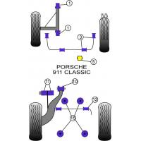 [Silentbloky Powerflex na Porsche 911 Classic (1987 - 1989)]