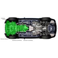 [Oceľový kryt motora, prevodovky a absorberu na CITROEN 1 ]
